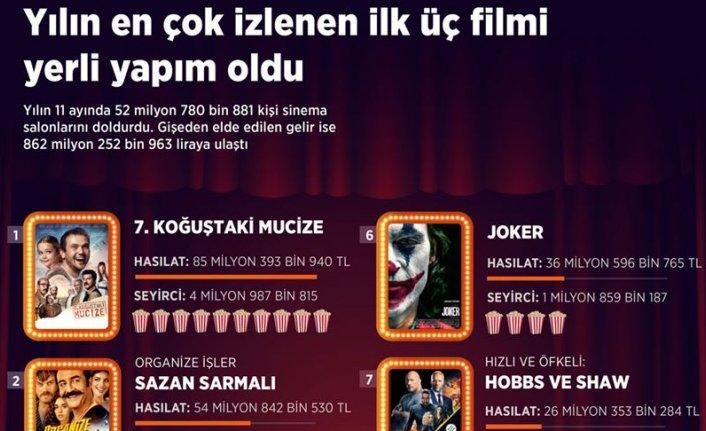 Yılın en çok izlenen ilk üç filmi yerli yapım oldu