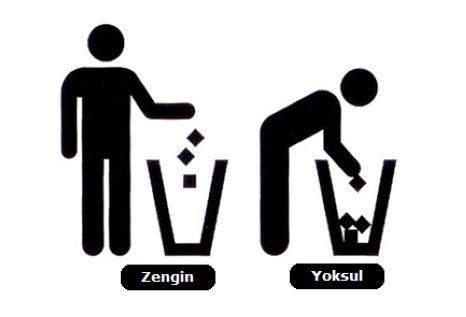 Zengin - Yoksul