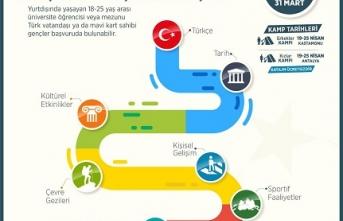 Yurtdışı Türkler Gençlik Kampı başvuruları devam ediyor