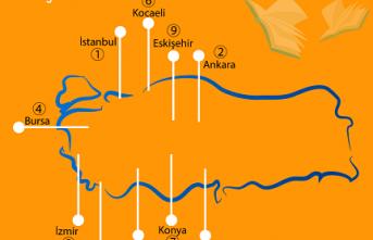Kidega 2020 online kitap alışverişi verilerini açıkladı