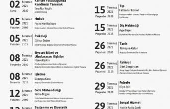 Genç Mekan Fıstıkağacı'nda üniversite tercihleri için özel program