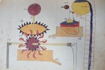 Bilim Tarihinde Hiyel'in Yeri ve İlm-i Hiyel Silsilesi
