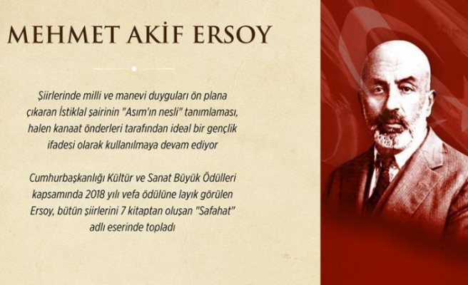 Türk milletinin bağımsızlık mücadelesinin simgesi: Mehmet Akif Ersoy